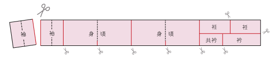 反物裁断図